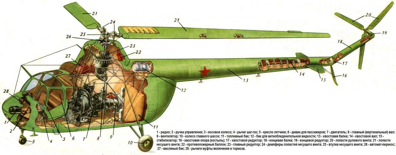 Komponovochnaya-shema-Mi-1-1.jpg