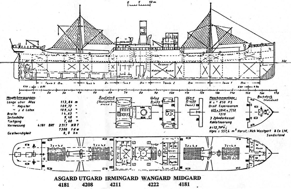 asgard_utgard_irmingard_wangard_midgard_ss.jpg