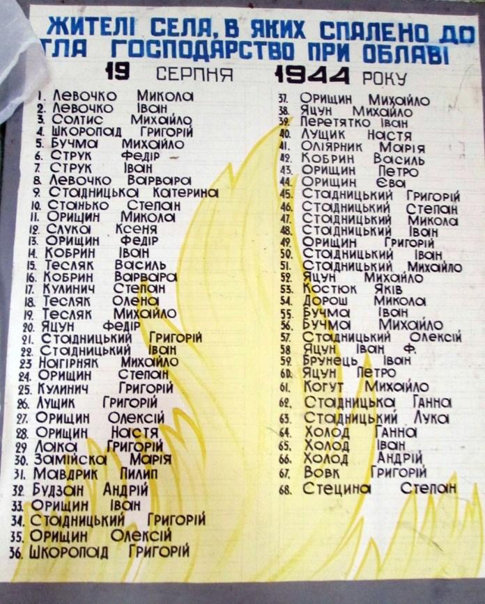 Стенд у НД с. Пирятин із списком спалених господарств 19 серпня 1944 року.