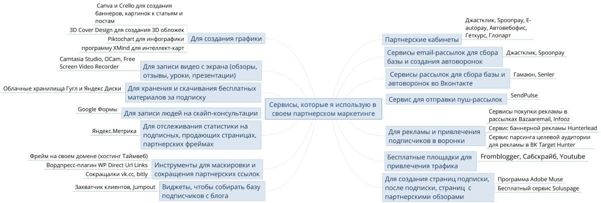 геткурс горячая линия кредит под залог недвижимости челябинск банки