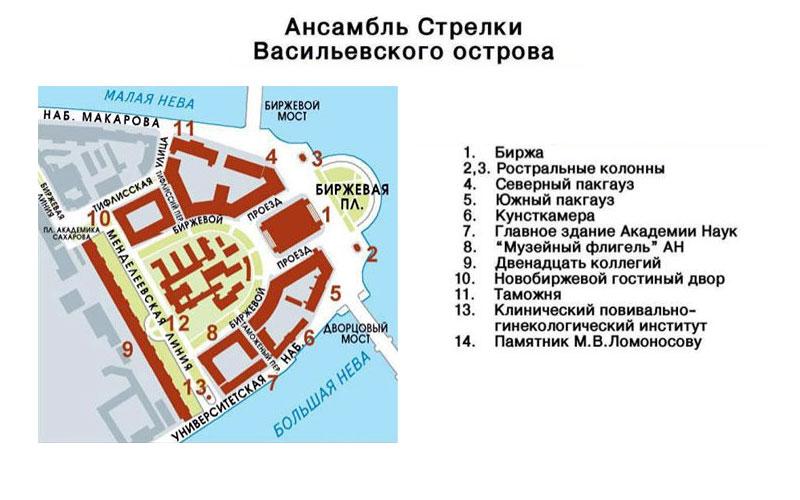 Схема биржевой площади