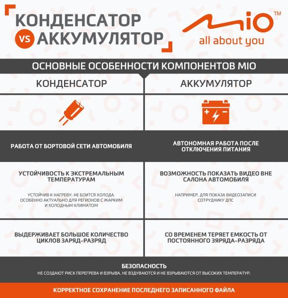 Mio Infographics.jpg