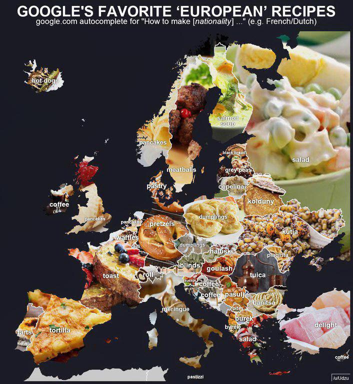 еда Европы
