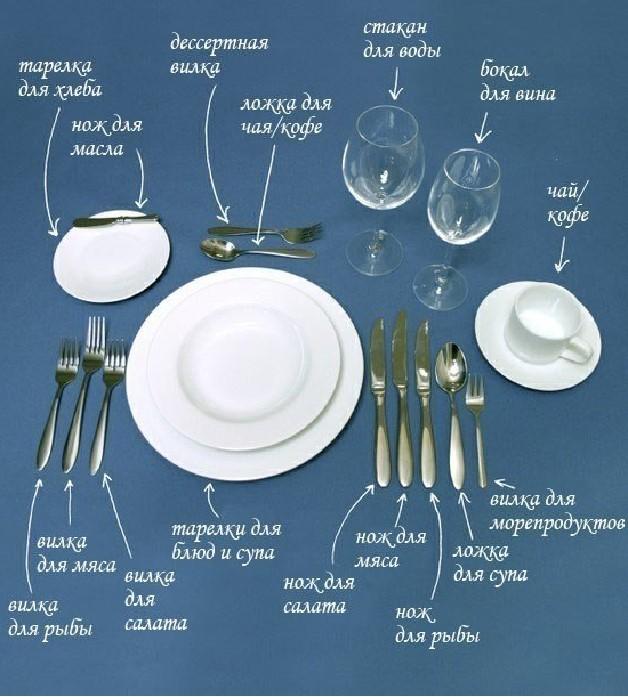 Вопросы этикета, или как правильно есть разные блюда