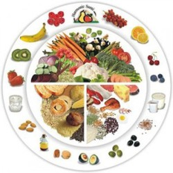 диетическое питание по познеру стол номер 5