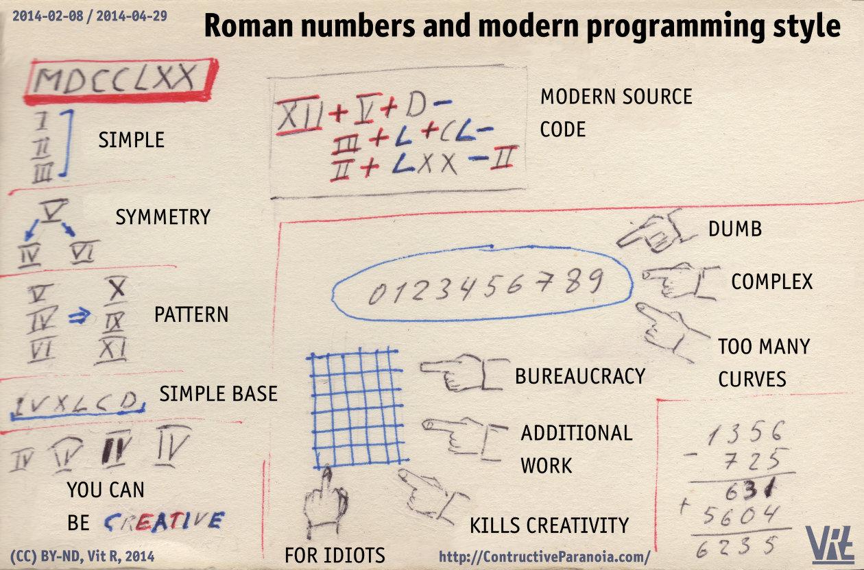 ConstructiveParanoia Roman_Numbers draft 2014-04-30