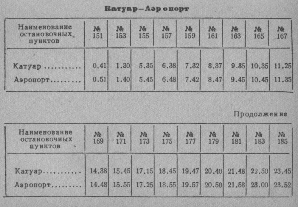 raspisanie_1953-54_095