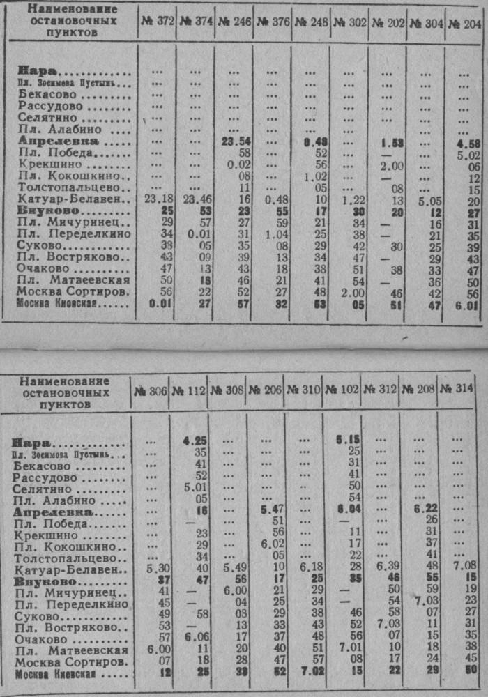 raspisanie_1953-54_091