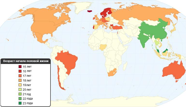 statistika-vozrasta-nachala-seksualnoy-zhizni-v-rossii