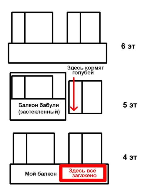 Примерная схема расположения