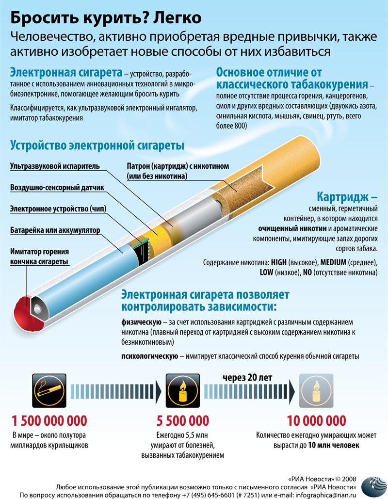 elektronnaya-sigareta