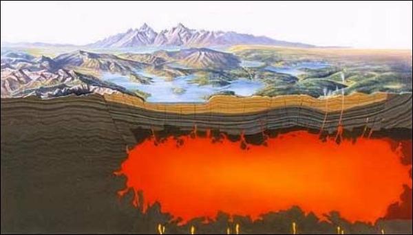 Картинки по запросу йеллоустоун вулкан, переполюсовка и геополитика