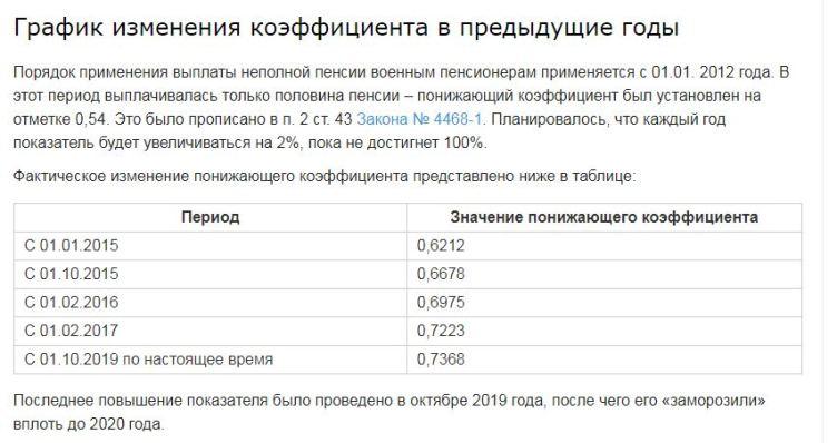 100 процентов обещают у 2035-му году