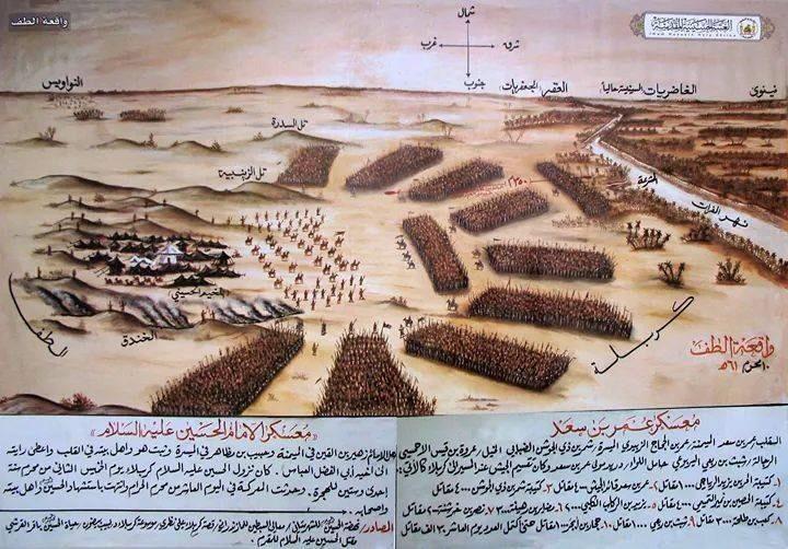 Расположение войск в битве при Кербеле