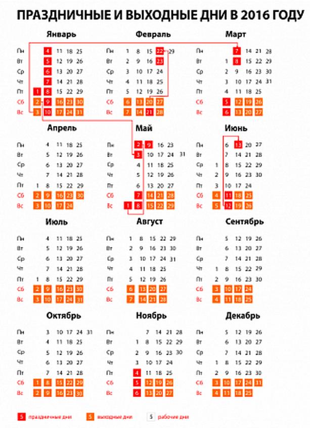 Календарь за 2012 праздники россии