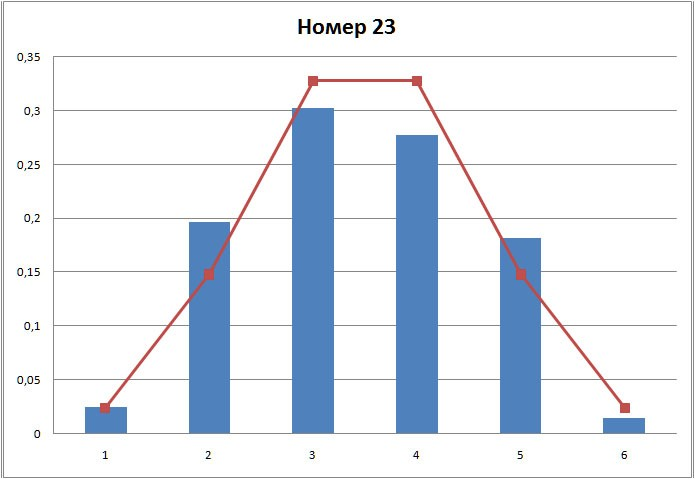 график-3.jpg
