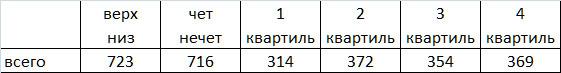 таблица-5.jpg