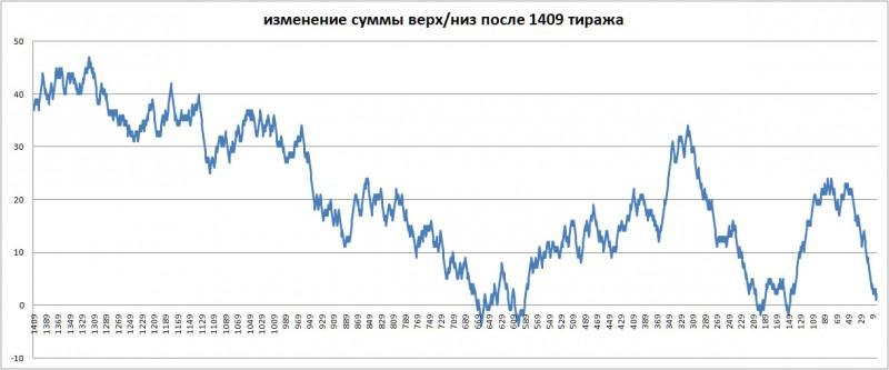 График-1.jpg