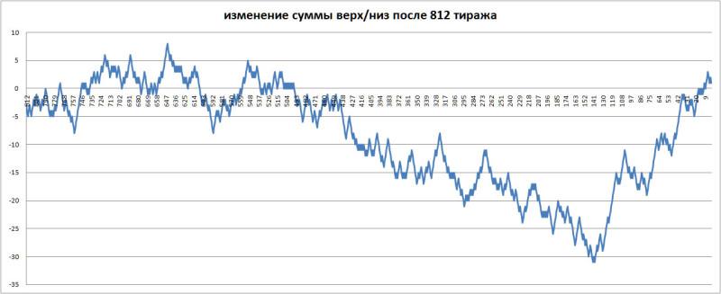 График-5.jpg