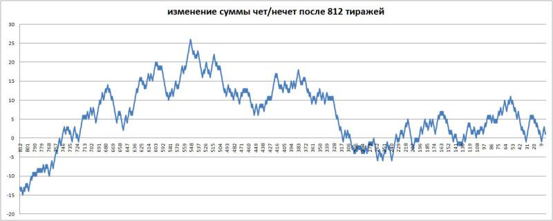 График-7.jpg
