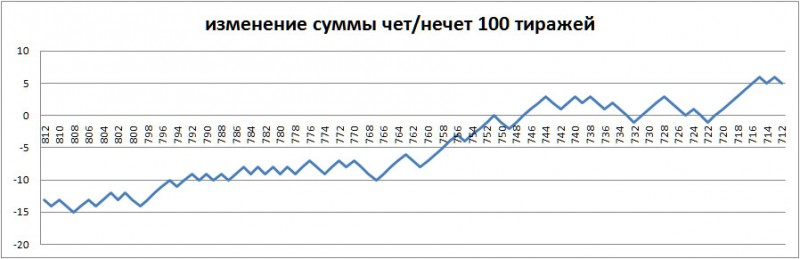 График-8.jpg