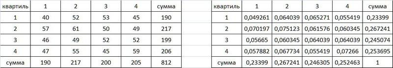 таблица-2.jpg