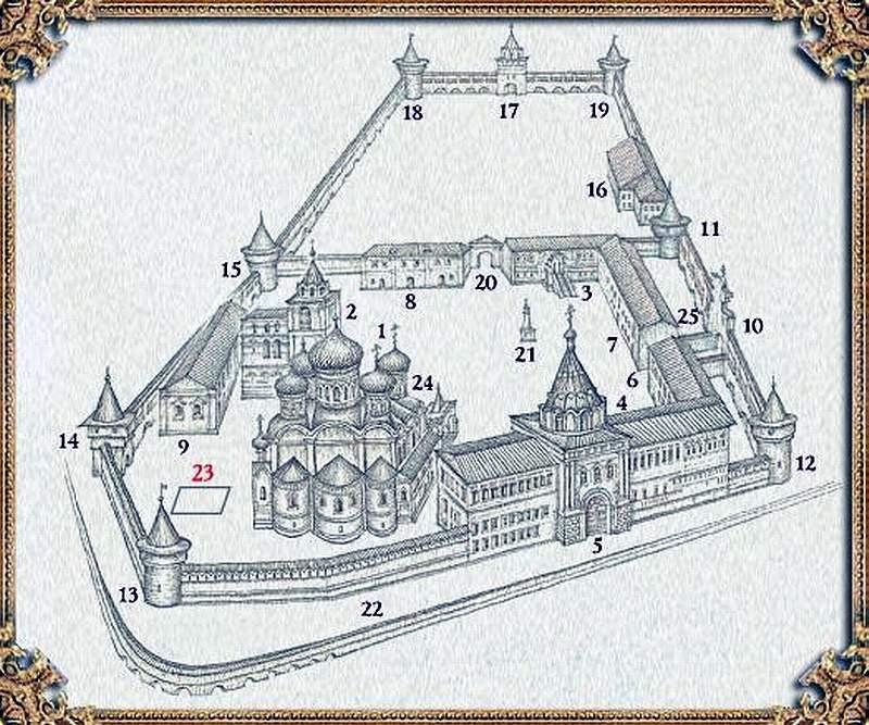 План Ипатьевского монастыря