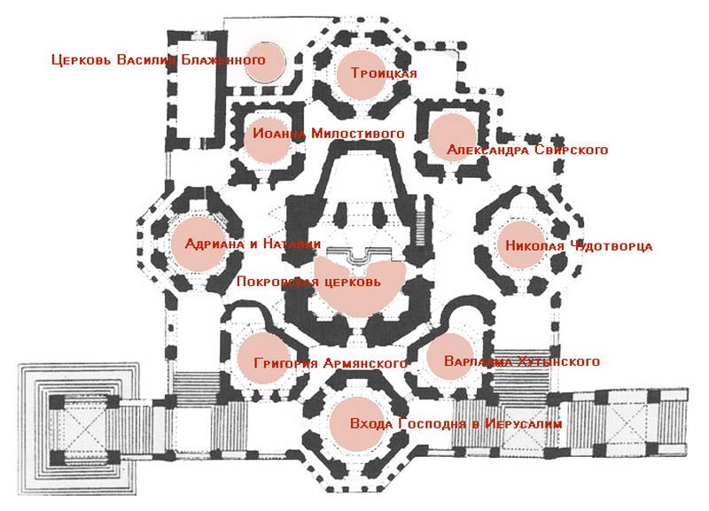 Собор Василия Блаженного. Второй уровень - церкви.