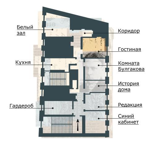 Планировка Нехорошей квартиры №50