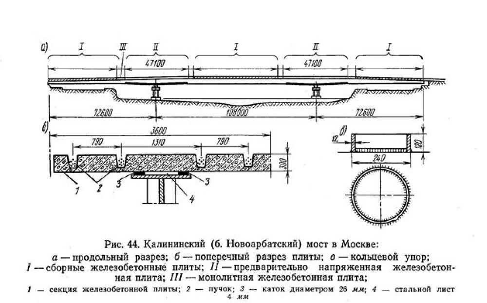 06. Калининский (Новоарбатский) мост в Москве