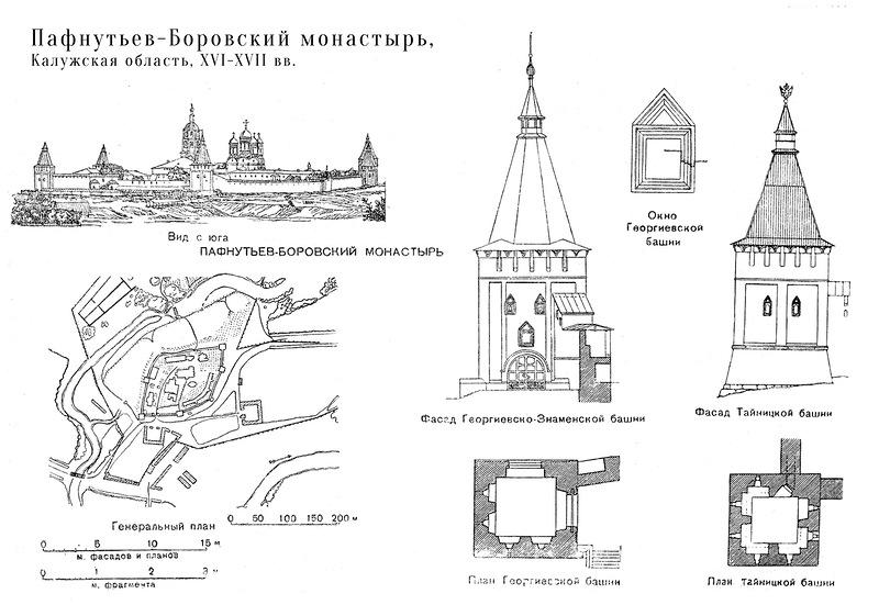 Пафнутьев Боровский монастырь. Стены и башни.