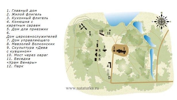 Карта усадьбы Суханово