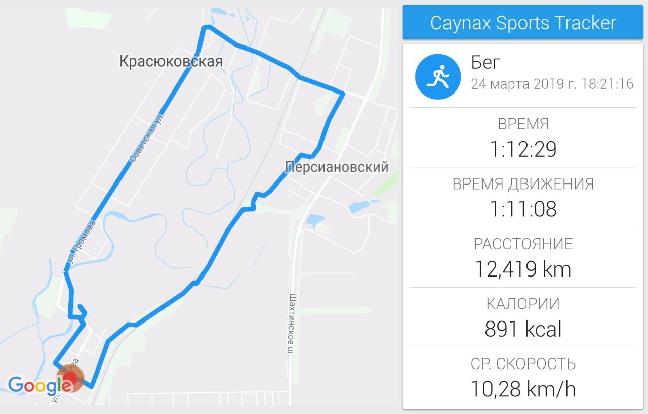 Бег в Новочеркасске: 12,5 км через Красюковку, Персиановку и ДонГАУ
