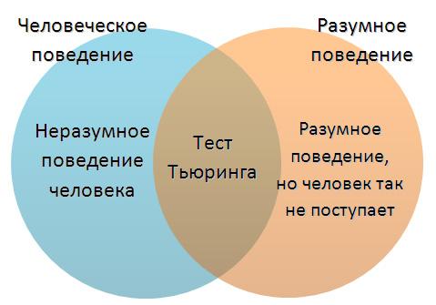 ТЕСТ ТЬЮРИНГА.jpg