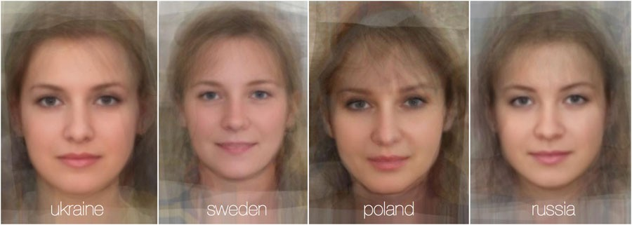 Software facial identification