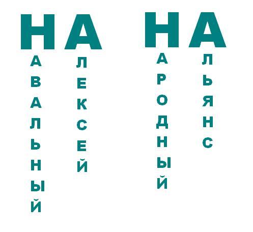 народный альянс - навальный алексей