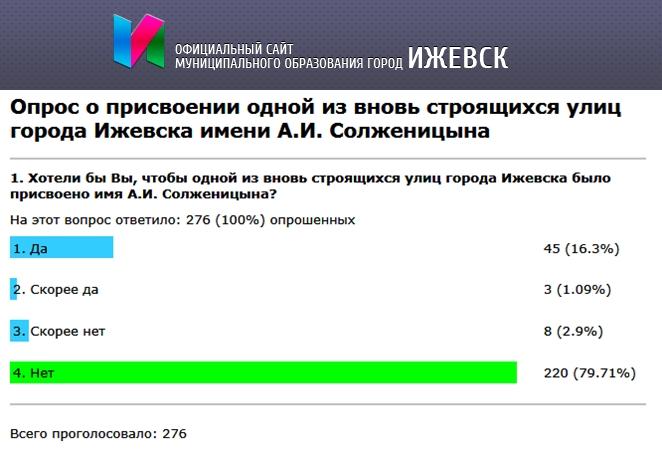 Ижевск-20181121_00-00x