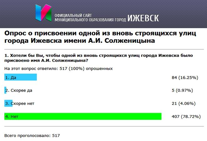 Ижевск-20181122_00-40x