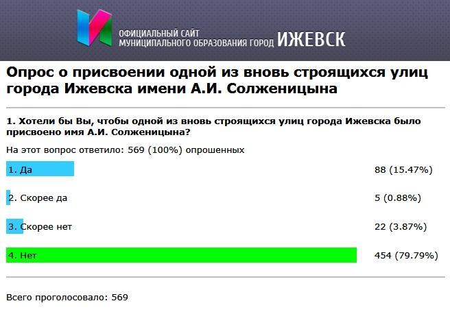 Ижевск-20181124_00-00x