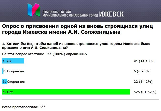 Ижевск-20181127_00-00x