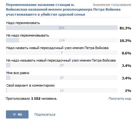 20151112-Переименование названия станции м. Войковская - pic3