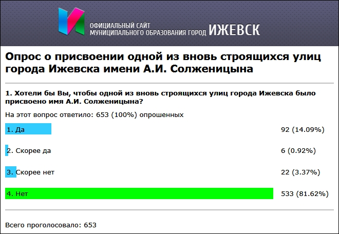 Ижевск-20181129_00-00x