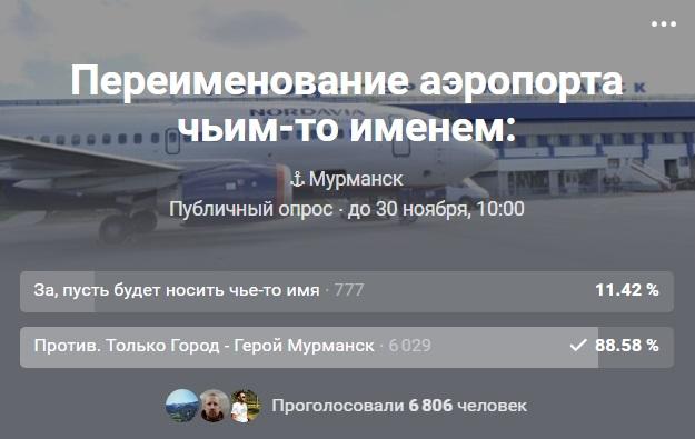 20181113_12-07-90% мурманчан против переименования аэропорта Мурманска
