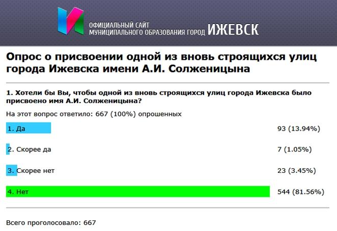 Ижевск-20181207_00-00x