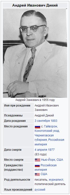 Андрей Иванович Дикий
