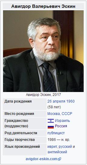 Авигдор Валерьевич Эскин-Википедия
