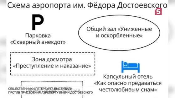 20181225_22-25-ОП Петербурга настаивает на присвоении «Пулково» имени Петра Великого-pic2