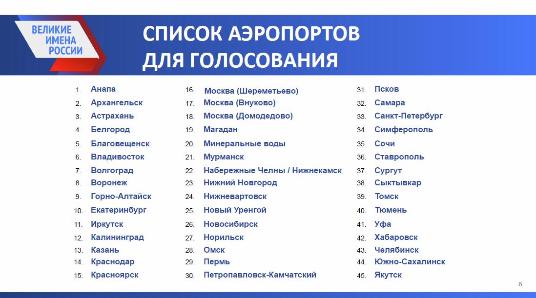 20181010_23-24-Список аэропортов для голосования