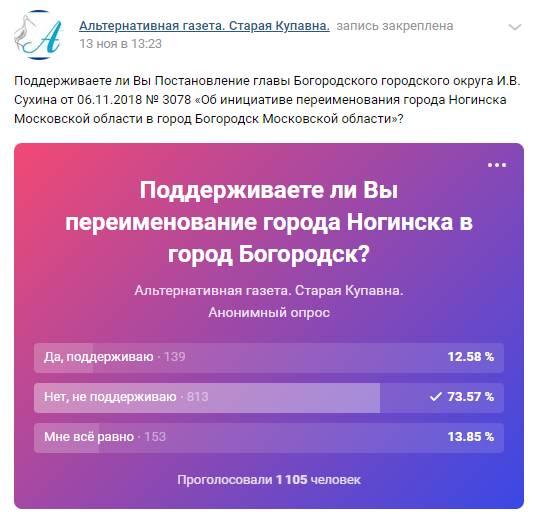 20181115_23-33-Народ против переименования Ногинска, показал интернет-опрос-pic1