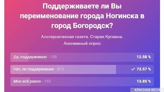 20181127_17-47-Администрацию Ногинска пикетировали против переименования города-pic2
